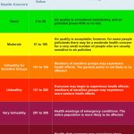 42 causes and consequences of air pollution in beijing