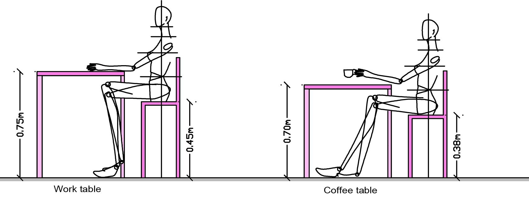 body measurements ergonomics for table and chair dining table or