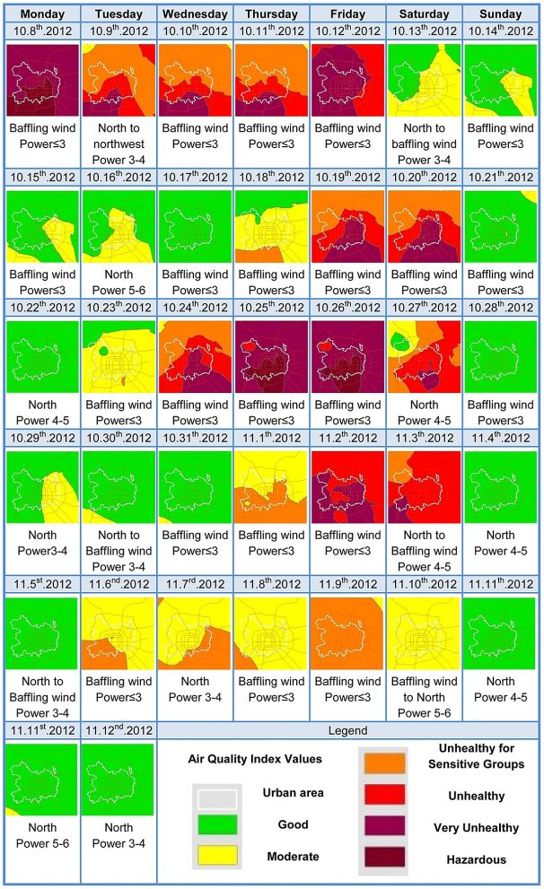 thirty seven daily air quality index change in beijing urban